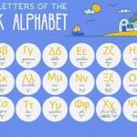 Imparare il greco? La vera tragedia greca…